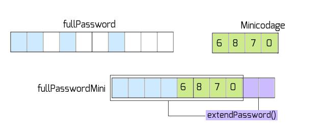 password key derivation