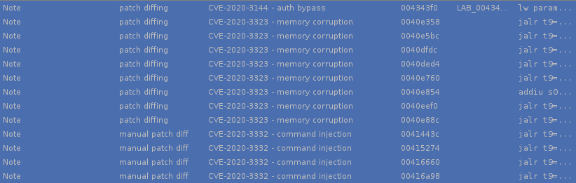 rv110_ghidra_bookmarks